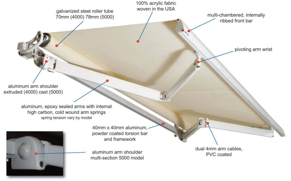 Awning product Features