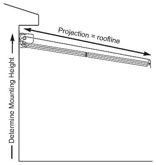 awning projection